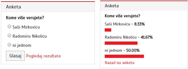 anketa-sasa-mirkovic-tv-best